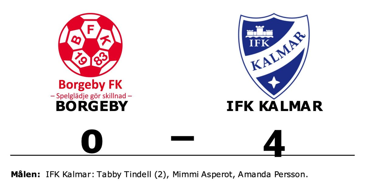 Segerraden förlängd för IFK Kalmar – besegrade Borgeby