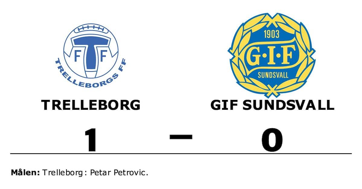 GIF Sundsvall förlorade borta mot Trelleborg