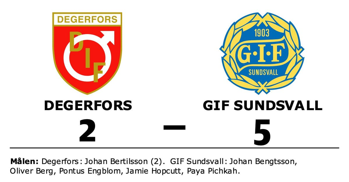 GIF Sundsvall slog Degerfors på bortaplan