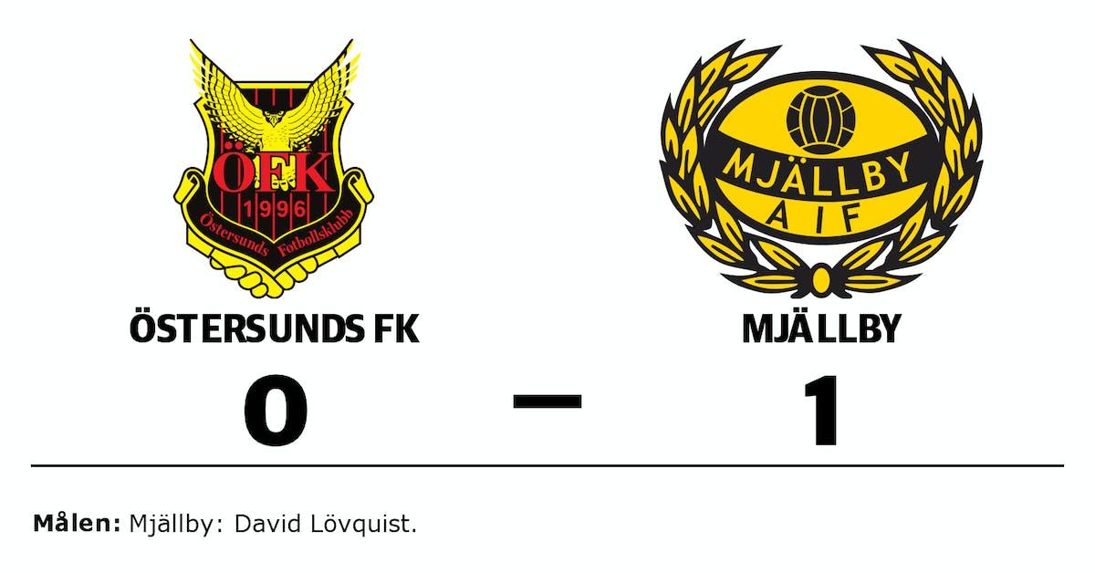 Uddamålsförlust för Östersunds FK mot Mjällby